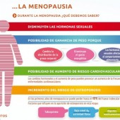 alimentacion menopausia